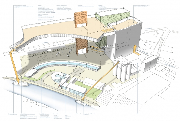 Voorstel herstructurering glasfabriek O-I manufacturing Schiedam